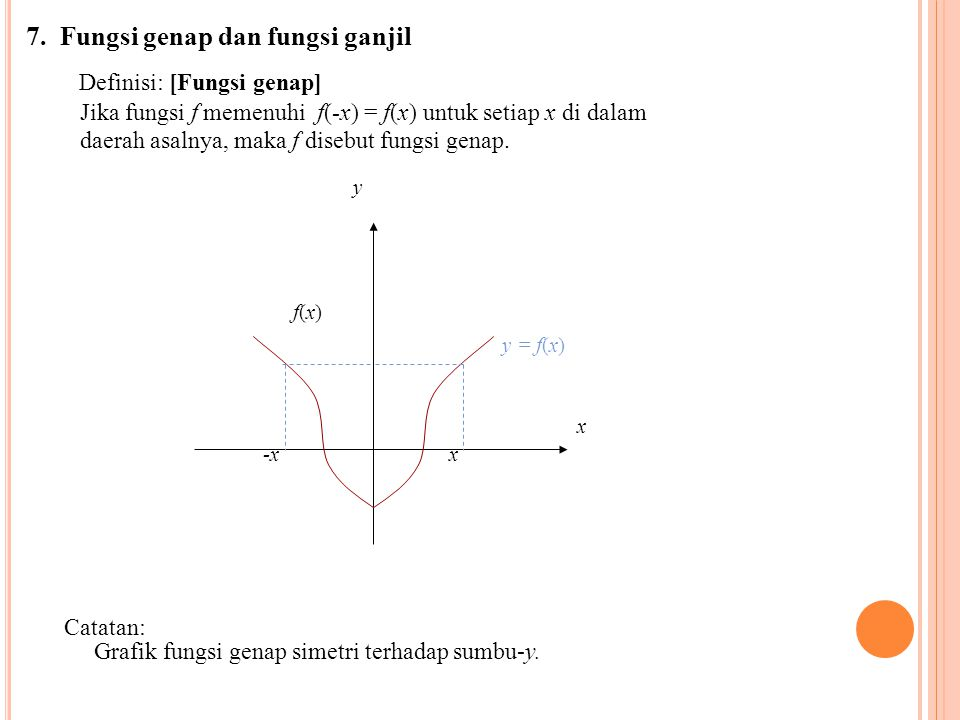 7. Fungsi genap dan fungsi ganjil Definisi: [Fungsi genap]